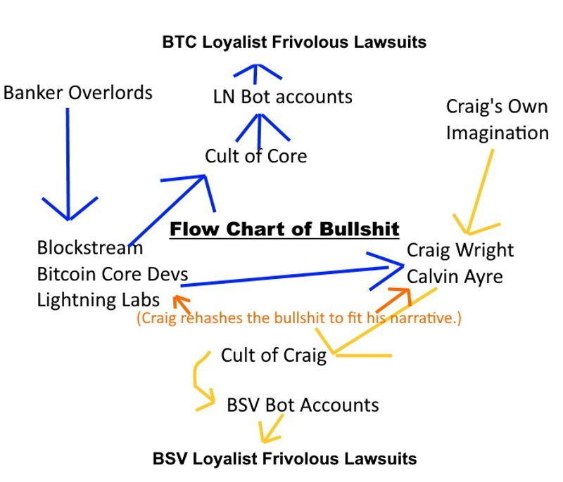 CultOfCryptoShoppe Is Forming Soon?