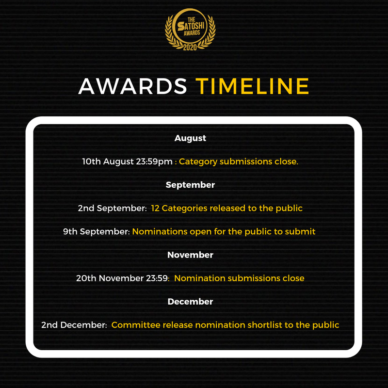Support us & Timeline of Events