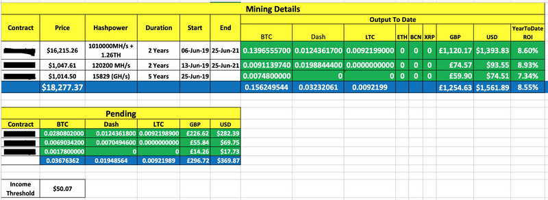 Is Crypto Mining Still Profitable?