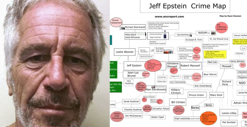 Ryan Dawson Interview - Epstein's Blackmail Ring Goes Back Decades & May Have Compromised The US Gov